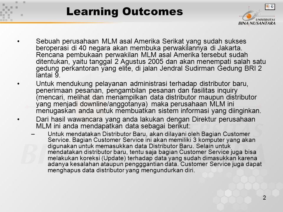 2 Learning Outcomes Sebuah perusahaan MLM asal Amerika Serikat yang sudah sukses beroperasi di 40 negara akan membuka perwakilannya di Jakarta. Rencan