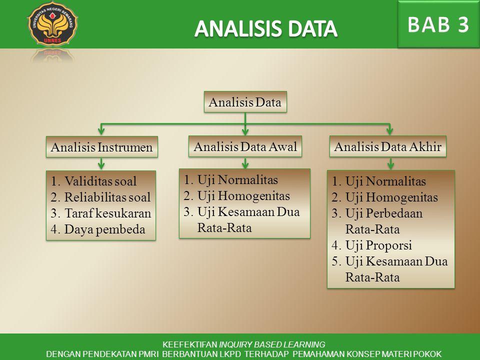 KEEFEKTIFAN INQUIRY BASED LEARNING DENGAN PENDEKATAN PMRI BERBANTUAN LKPD TERHADAP PEMAHAMAN KONSEP MATERI POKOK SEGITIGA PESERTA DIDIK KELAS VII SMP NEGERI 2 BOJA Analisis Data Analisis Instrumen Analisis Data Awal Analisis Data Akhir 1.Validitas soal 2.Reliabilitas soal 3.Taraf kesukaran 4.Daya pembeda 1.Validitas soal 2.Reliabilitas soal 3.Taraf kesukaran 4.Daya pembeda 1.Uji Normalitas 2.Uji Homogenitas 3.Uji Kesamaan Dua Rata-Rata 1.Uji Normalitas 2.Uji Homogenitas 3.Uji Kesamaan Dua Rata-Rata 1.Uji Normalitas 2.Uji Homogenitas 3.Uji Perbedaan Rata-Rata 4.Uji Proporsi 5.Uji Kesamaan Dua Rata-Rata 1.Uji Normalitas 2.Uji Homogenitas 3.Uji Perbedaan Rata-Rata 4.Uji Proporsi 5.Uji Kesamaan Dua Rata-Rata