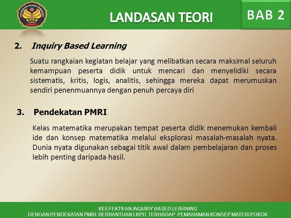 2. Inquiry Based Learning KEEFEKTIFAN INQUIRY BASED LEARNING DENGAN PENDEKATAN PMRI BERBANTUAN LKPD TERHADAP PEMAHAMAN KONSEP MATERI POKOK SEGITIGA PE