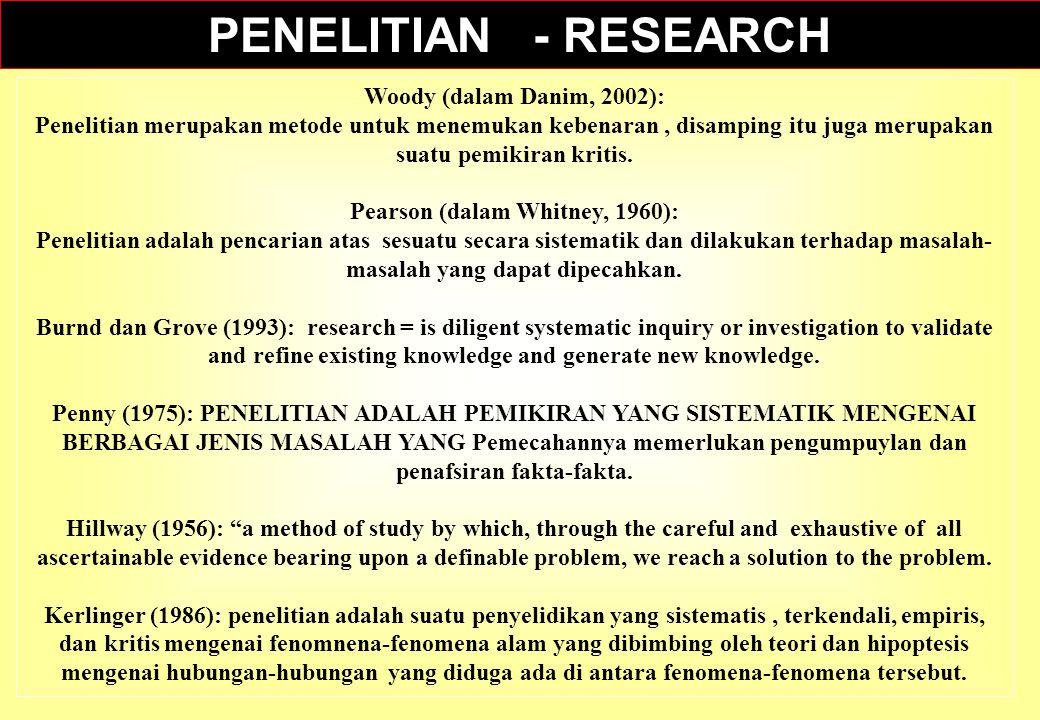 Danim (2000): tujuh jenis penelitian kualitatif: 1.Penelitian Fenomenologi 2.Penelitian Grounded 3.Penelitian Etnografi 4.Penelitian Historis 5.Penelitian Kasus 6.Inquiry Filosofis: fundasional, filosofis, etik 7.Teori kritik sosial JENIS PENELITIAN KUALITATIF