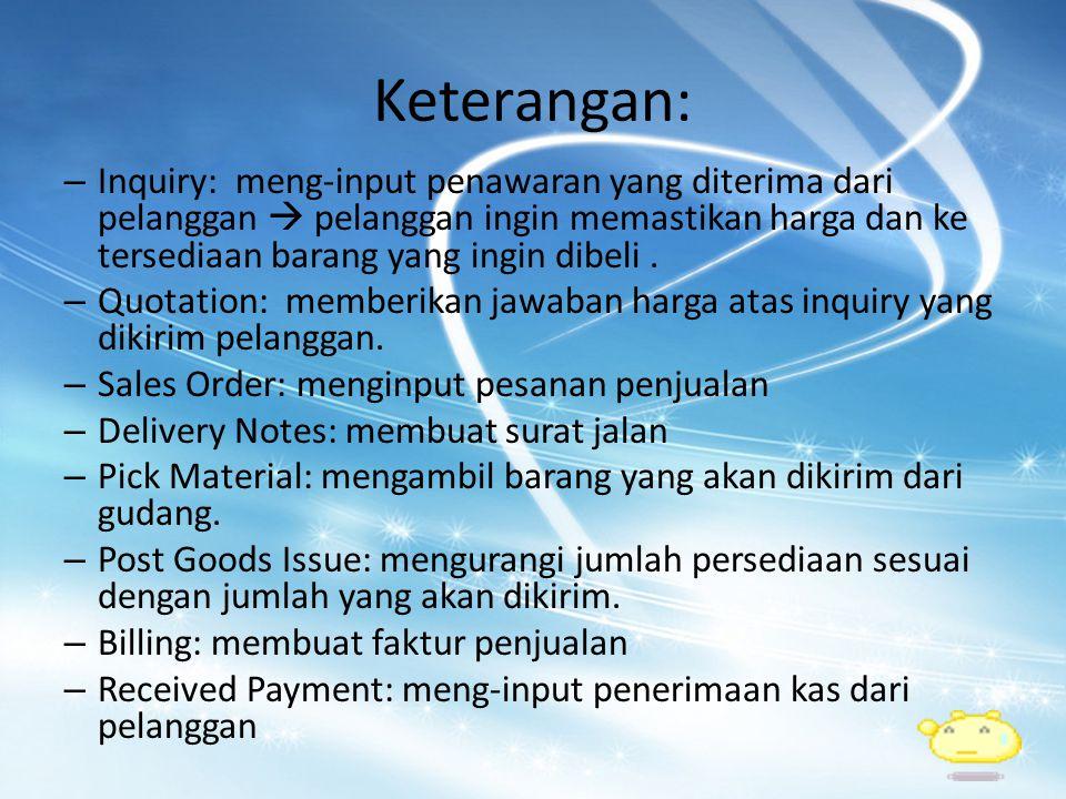 Keterangan: – Inquiry: meng-input penawaran yang diterima dari pelanggan  pelanggan ingin memastikan harga dan ke tersediaan barang yang ingin dibeli.