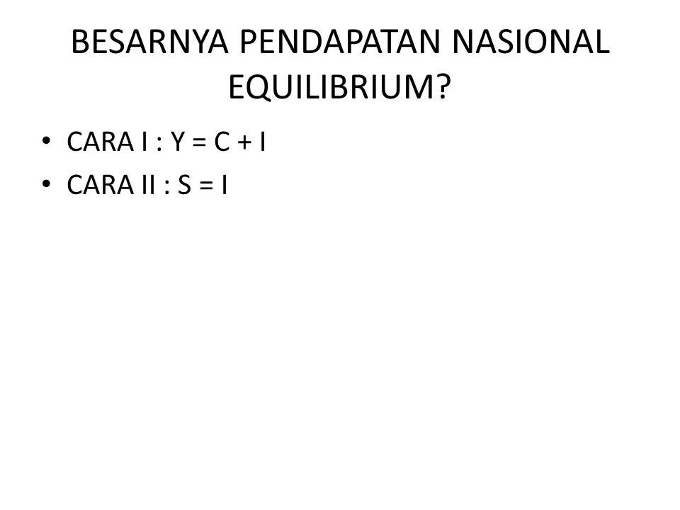 BESARNYA PENDAPATAN NASIONAL EQUILIBRIUM? CARA I : Y = C + I CARA II : S = I