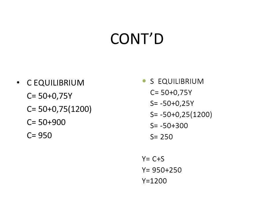 CONT'D C EQUILIBRIUM C= 50+0,75Y C= 50+0,75(1200) C= 50+900 C= 950 S EQUILIBRIUM C= 50+0,75Y S= -50+0,25Y S= -50+0,25(1200) S= -50+300 S= 250 Y= C+S Y= 950+250 Y=1200