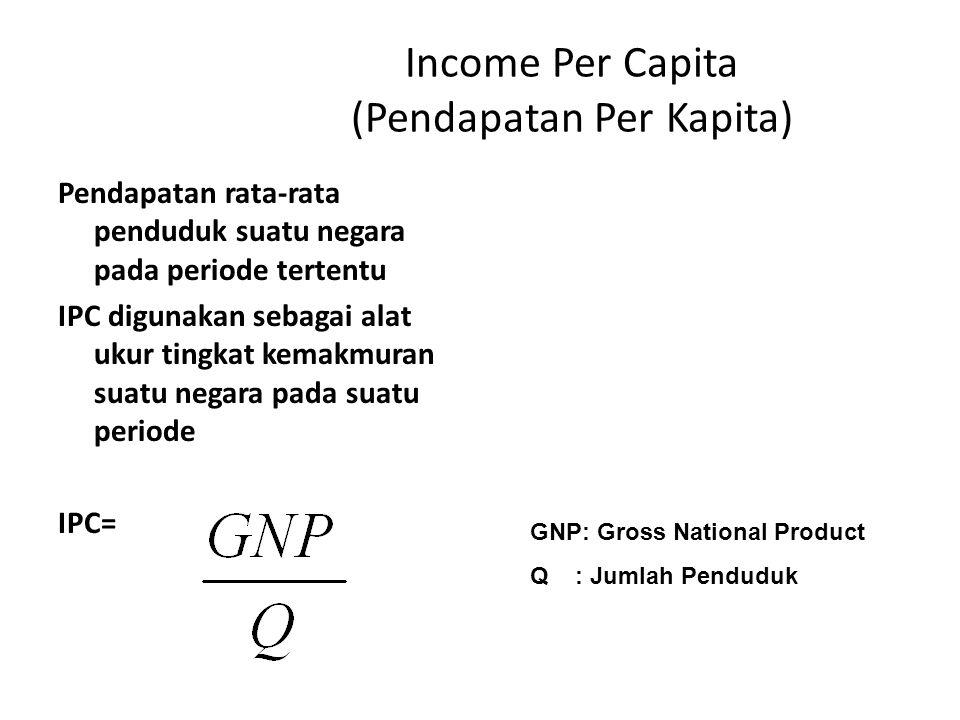 Income Per Capita (Pendapatan Per Kapita) Pendapatan rata-rata penduduk suatu negara pada periode tertentu IPC digunakan sebagai alat ukur tingkat kemakmuran suatu negara pada suatu periode IPC= GNP: Gross National Product Q : Jumlah Penduduk