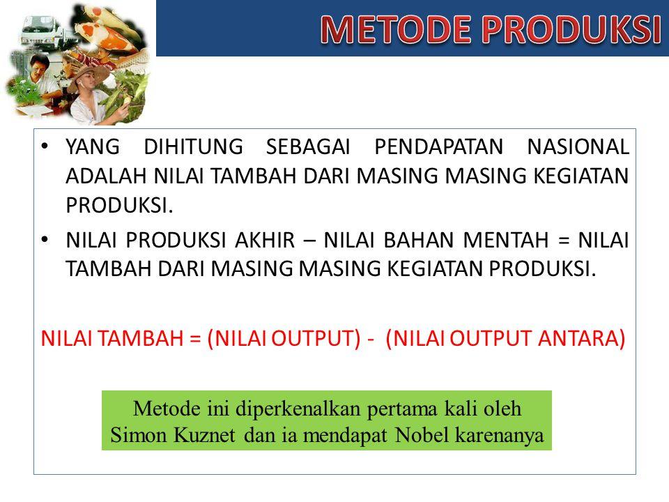 Misalkan untuk produk padi: harga padi/Kg Rp.2000.