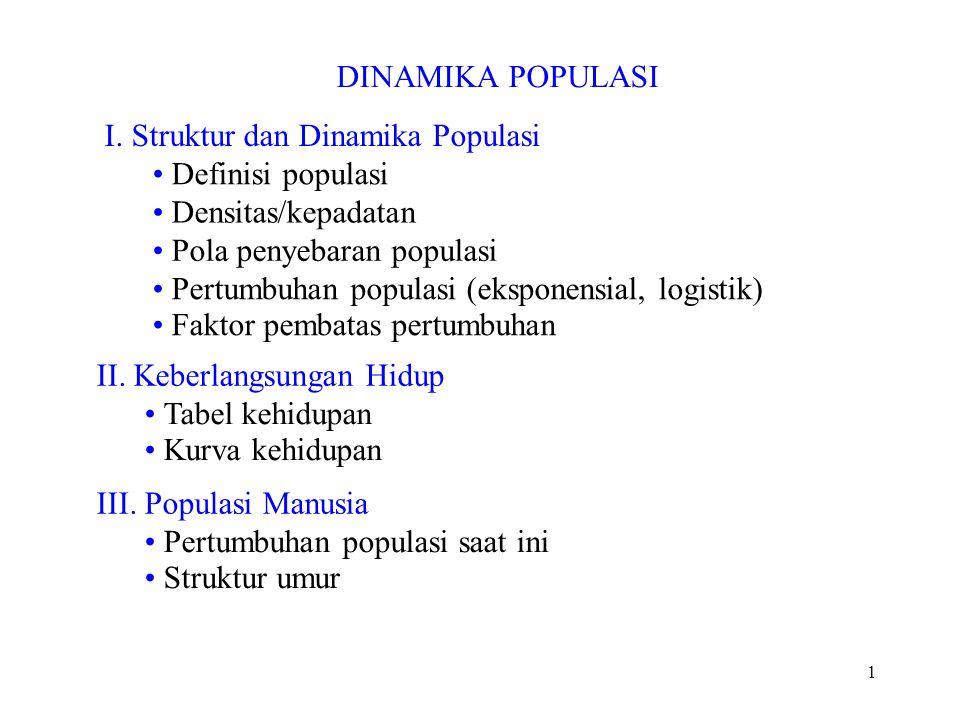 1 I. Struktur dan Dinamika Populasi Definisi populasi Densitas/kepadatan Pola penyebaran populasi Pertumbuhan populasi (eksponensial, logistik) Faktor