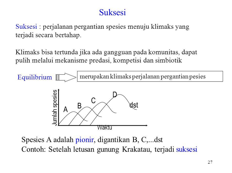 Jumlah spesies merupakan klimaks perjalanan pergantian pesies Equilibrium A B C D dst Waktu Spesies A adalah pionir, digantikan B, C,...dst Contoh: Se