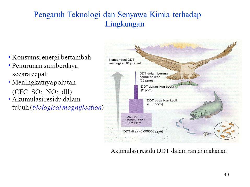 Akumulasi residu DDT dalam rantai makanan 40 Pengaruh Teknologi dan Senyawa Kimia terhadap Lingkungan Konsumsi energi bertambah Penurunan sumberdaya s