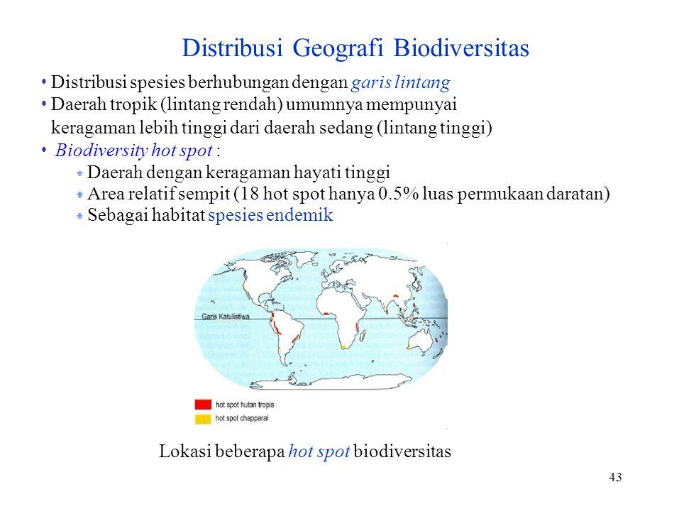43 Distribusi Geografi Biodiversitas Distribusi spesies berhubungan dengan garis lintang Daerah tropik (lintang rendah) umumnya mempunyai keragaman lebih tinggi dari daerah sedang (lintang tinggi) Biodiversity hot spot : Daerah dengan keragaman hayati tinggi Area relatif sempit (18 hot spot hanya 0.5% luas permukaan daratan) Sebagai habitat spesies endemik Lokasi beberapa hot spot biodiversitas