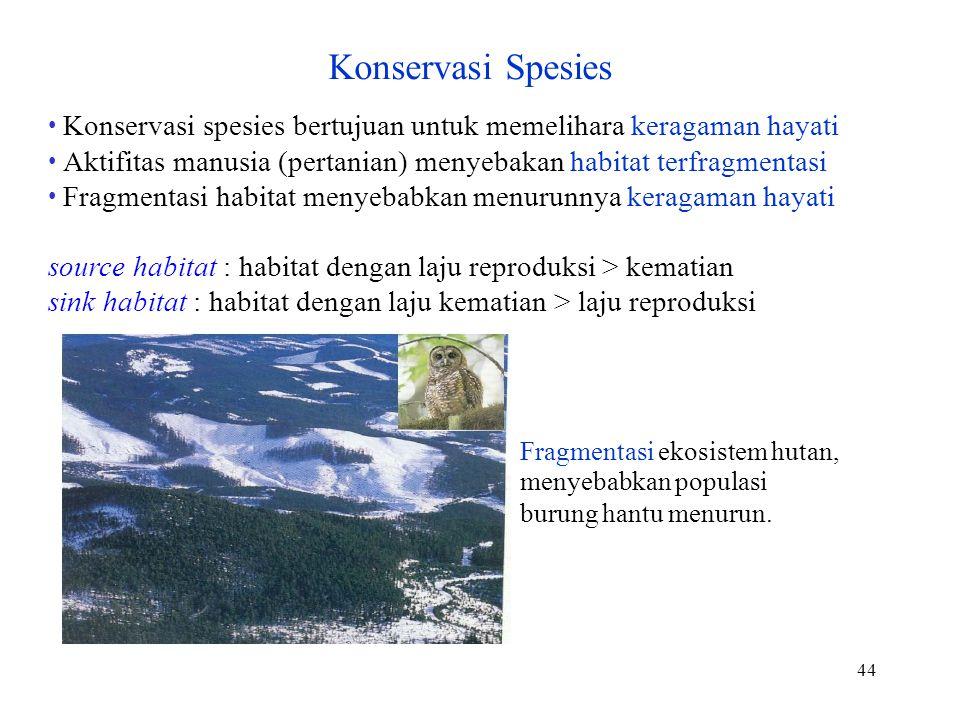 Konservasi spesies bertujuan untuk memelihara keragaman hayati Aktifitas manusia (pertanian) menyebakan habitat terfragmentasi Fragmentasi habitat men