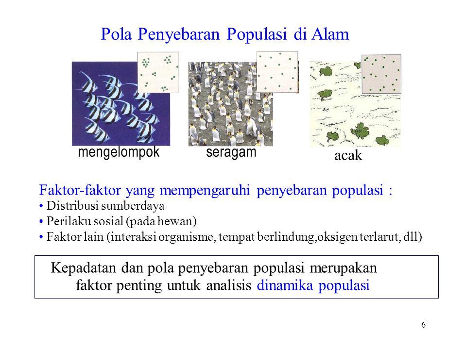 Pola Penyebaran Populasi di Alam Faktor-faktor yang mempengaruhi penyebaran populasi : Distribusi sumberdaya Perilaku sosial (pada hewan) Faktor lain (interaksi organisme, tempat berlindung,oksigen terlarut, dll) Kepadatan dan pola penyebaran populasi merupakan faktor penting untuk analisis dinamika populasi 6 mengelompokseragam acak