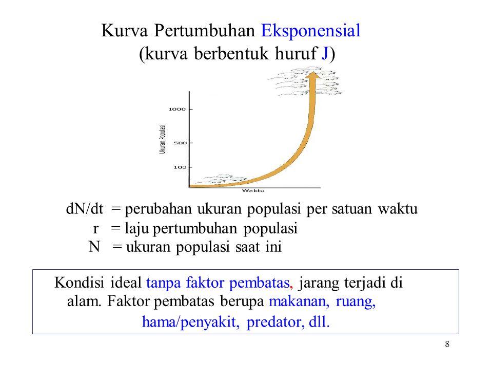 8 Kondisi ideal tanpa faktor pembatas, jarang terjadi di alam.