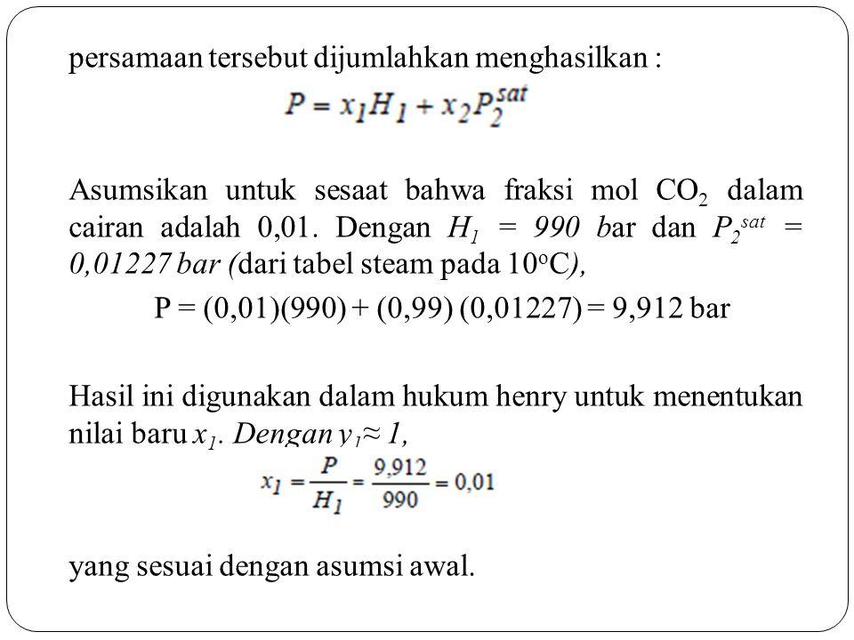 persamaan tersebut dijumlahkan menghasilkan : Asumsikan untuk sesaat bahwa fraksi mol CO 2 dalam cairan adalah 0,01. Dengan H 1 = 990 bar dan P 2 sat