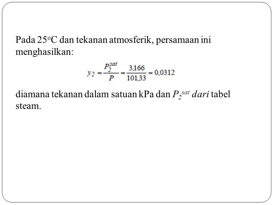 Jika kita akan menghitung fraksi mol udara yang terlarut dalam air, hukum Rault tidak dapat diterapkan, karena temperatur kritis udara lebih rendah dari 25 o C.