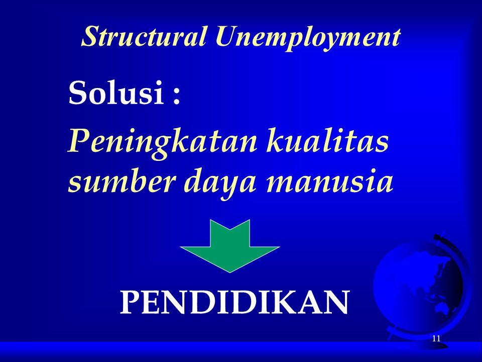 11 Structural Unemployment Solusi : Peningkatan kualitas sumber daya manusia PENDIDIKAN