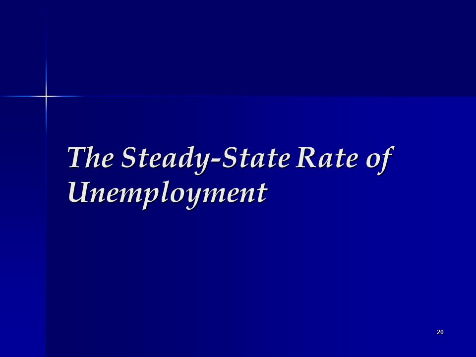 20 The Steady-State Rate of Unemployment