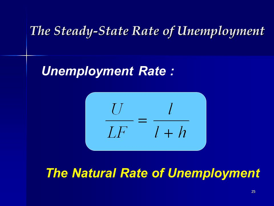 25 Unemployment Rate : The Steady-State Rate of Unemployment The Natural Rate of Unemployment