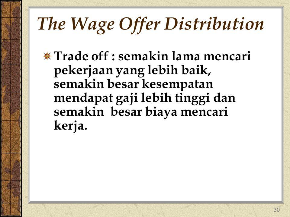 30 Trade off : semakin lama mencari pekerjaan yang lebih baik, semakin besar kesempatan mendapat gaji lebih tinggi dan semakin besar biaya mencari kerja.