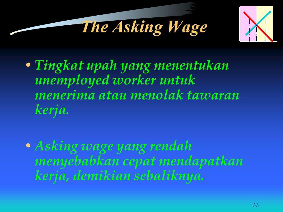 33 Tingkat upah yang menentukan unemployed worker untuk menerima atau menolak tawaran kerja.