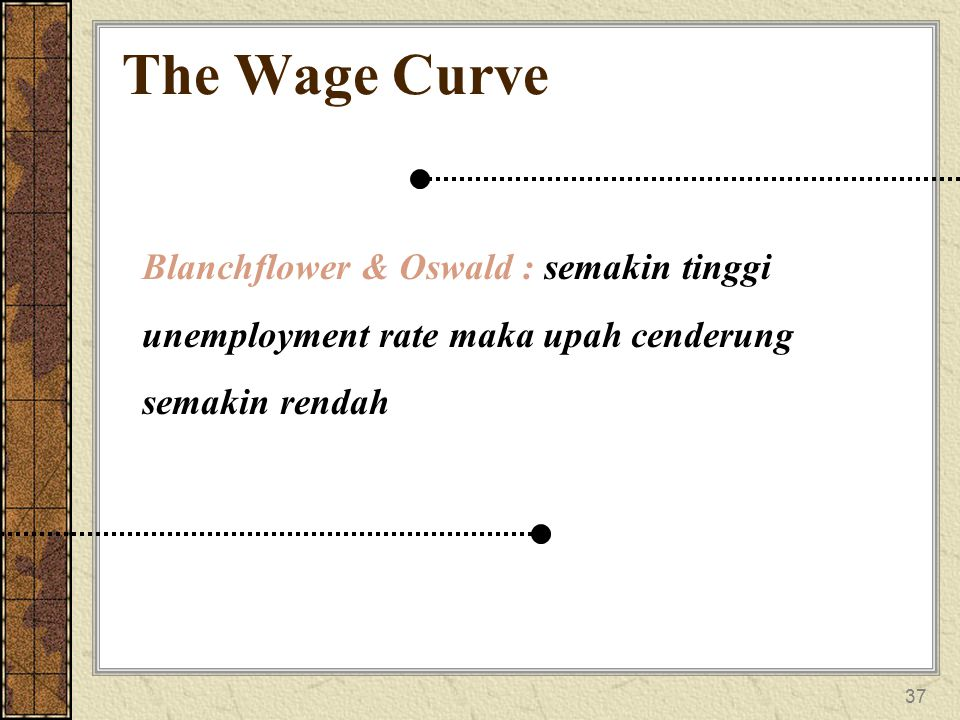 37 The Wage Curve Blanchflower & Oswald : semakin tinggi unemployment rate maka upah cenderung semakin rendah