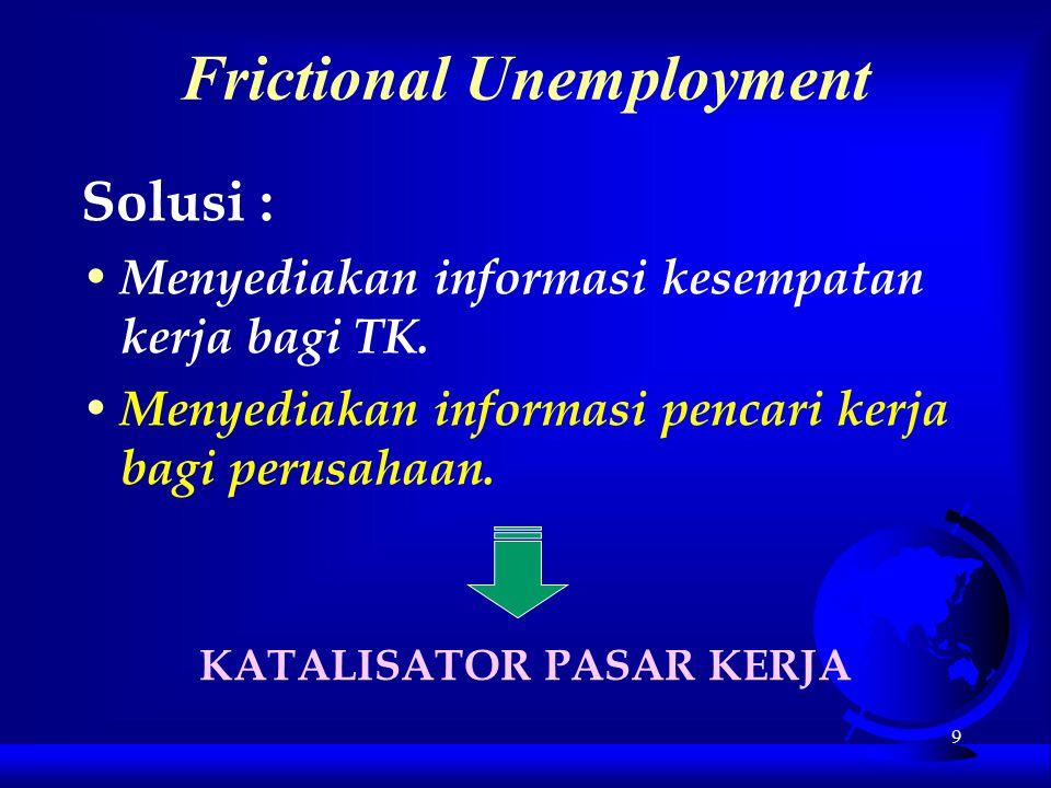 9 Solusi : Menyediakan informasi kesempatan kerja bagi TK.