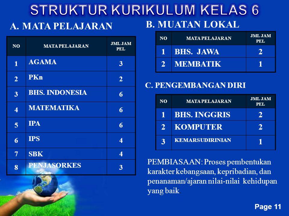 Free Powerpoint Templates Page 11 A. MATA PELAJARAN B. MUATAN LOKAL NOMATA PELAJARAN JML JAM PEL 1 AGAMA 3 2 PKn 2 3 BHS. INDONESIA 6 4 MATEMATIKA 6 5