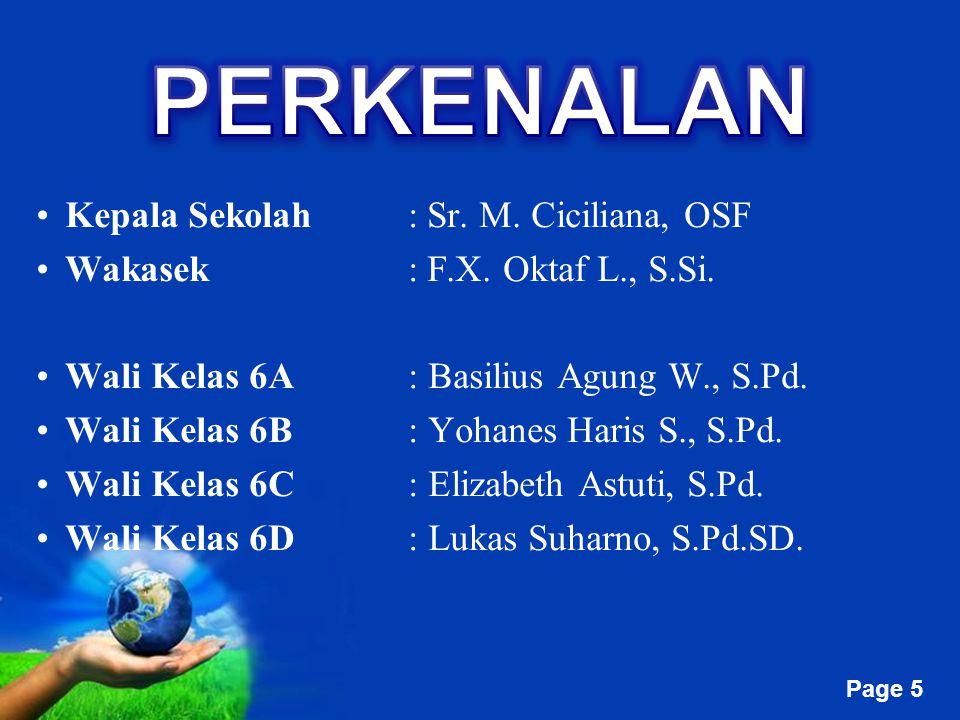 Free Powerpoint Templates Page 5 Kepala Sekolah:Sr. M. Ciciliana, OSF Wakasek:F.X. Oktaf L., S.Si. Wali Kelas 6A: Basilius Agung W., S.Pd. Wali Kelas