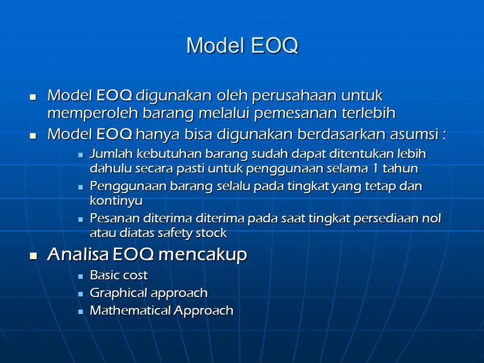 Model EOQ Model EOQ digunakan oleh perusahaan untuk memperoleh barang melalui pemesanan terlebih Model EOQ digunakan oleh perusahaan untuk memperoleh