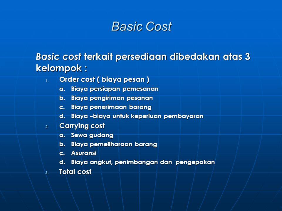 Basic Cost Basic cost terkait persediaan dibedakan atas 3 kelompok : 1. Order cost ( biaya pesan ) a.Biaya persiapan pemesanan b.Biaya pengiriman pesa