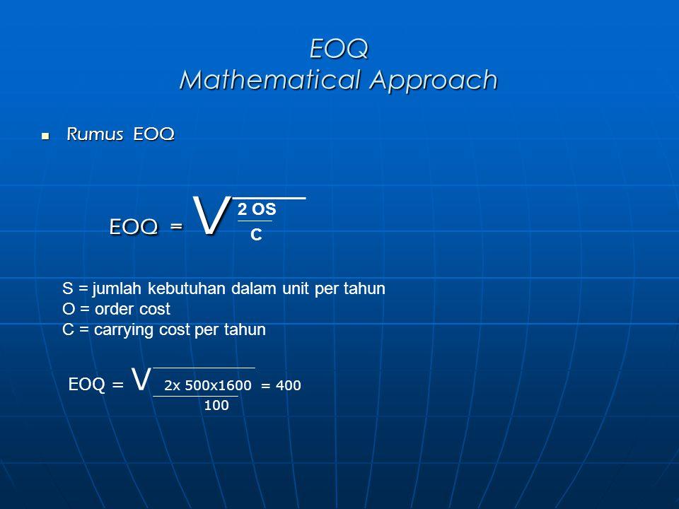EOQ Mathematical Approach Rumus EOQ Rumus EOQ EOQ = V 2 OS C S = jumlah kebutuhan dalam unit per tahun O = order cost C = carrying cost per tahun EOQ