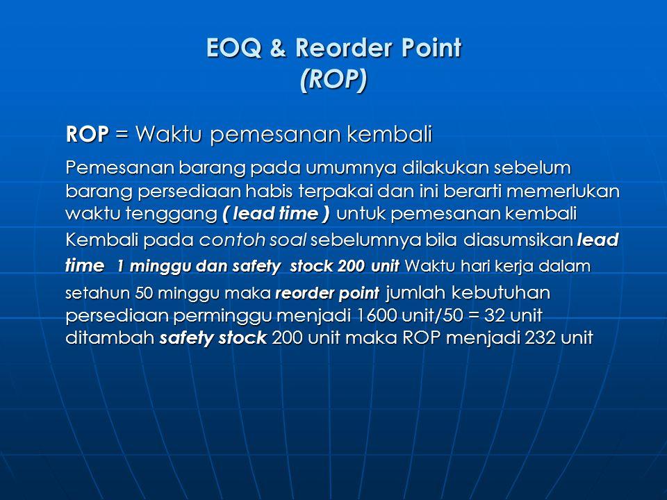 EOQ & Reorder Point (ROP) ROP = Waktu pemesanan kembali Pemesanan barang pada umumnya dilakukan sebelum barang persediaan habis terpakai dan ini berar
