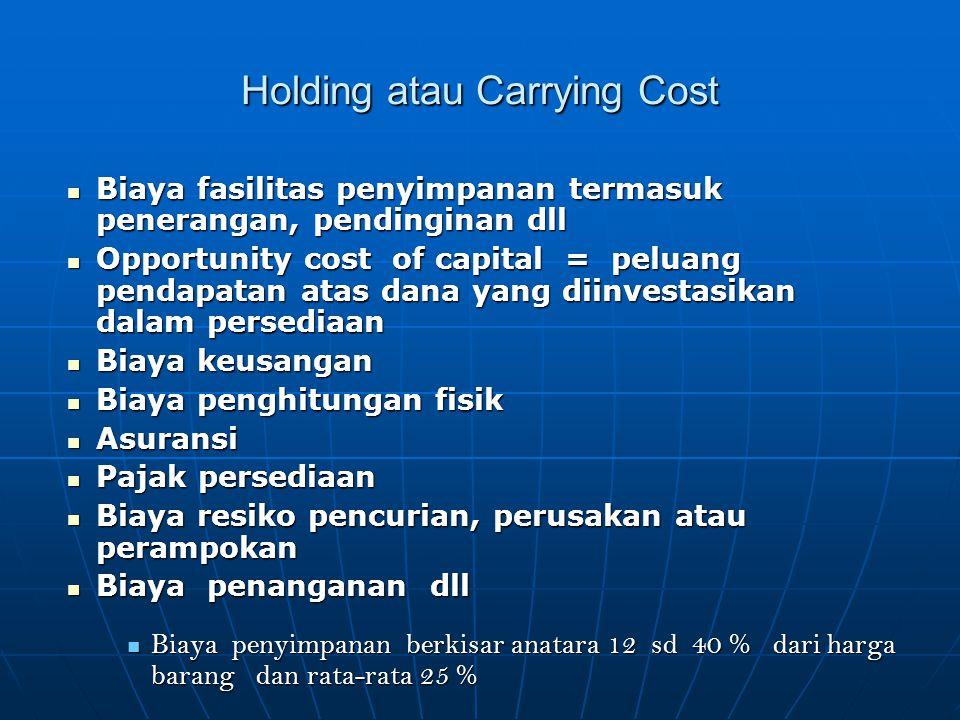 Holding atau Carrying Cost Biaya fasilitas penyimpanan termasuk penerangan, pendinginan dll Biaya fasilitas penyimpanan termasuk penerangan, pendingin
