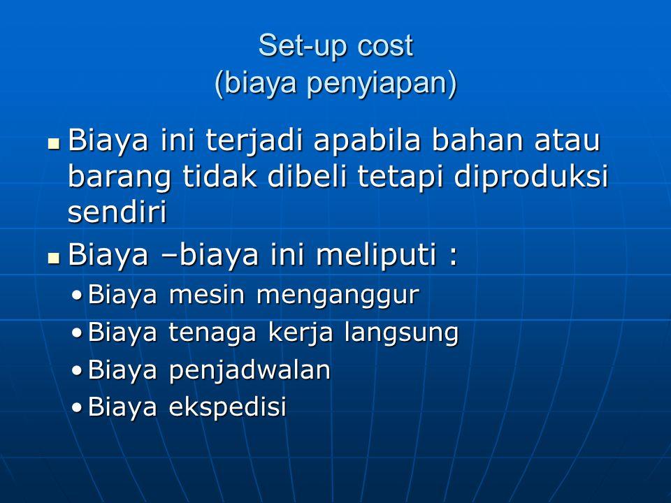 Set-up cost (biaya penyiapan) Biaya ini terjadi apabila bahan atau barang tidak dibeli tetapi diproduksi sendiri Biaya ini terjadi apabila bahan atau