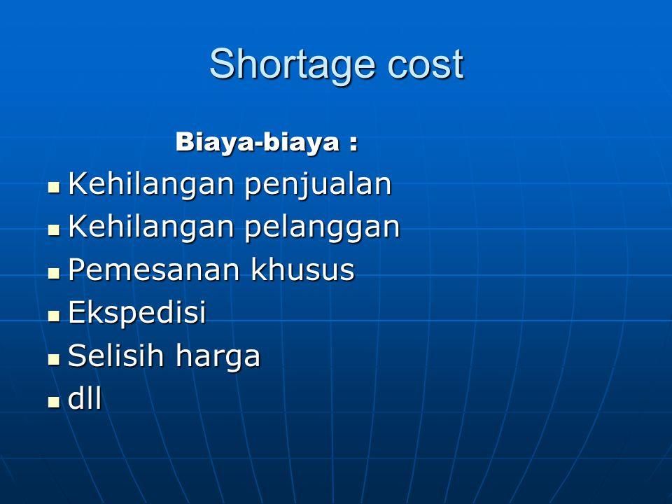 Shortage cost Biaya-biaya : Kehilangan penjualan Kehilangan penjualan Kehilangan pelanggan Kehilangan pelanggan Pemesanan khusus Pemesanan khusus Eksp