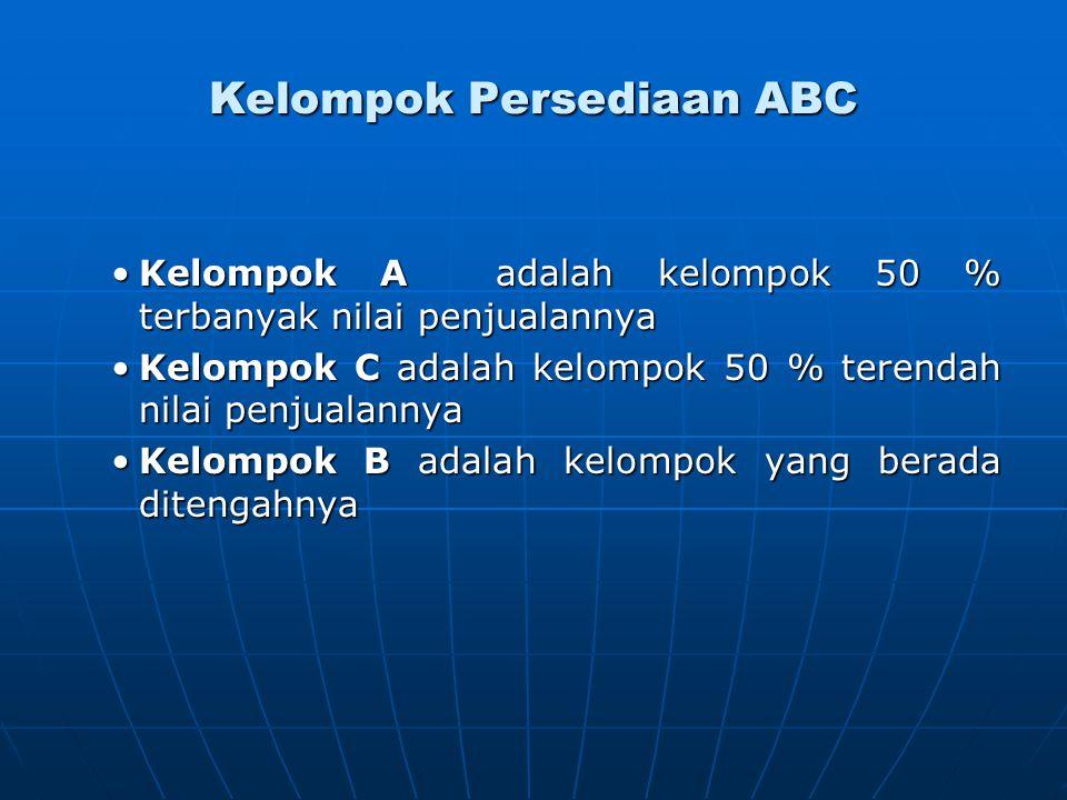 Kelompok Persediaan ABC Kelompok A adalah kelompok 50 % terbanyak nilai penjualannyaKelompok A adalah kelompok 50 % terbanyak nilai penjualannya Kelom