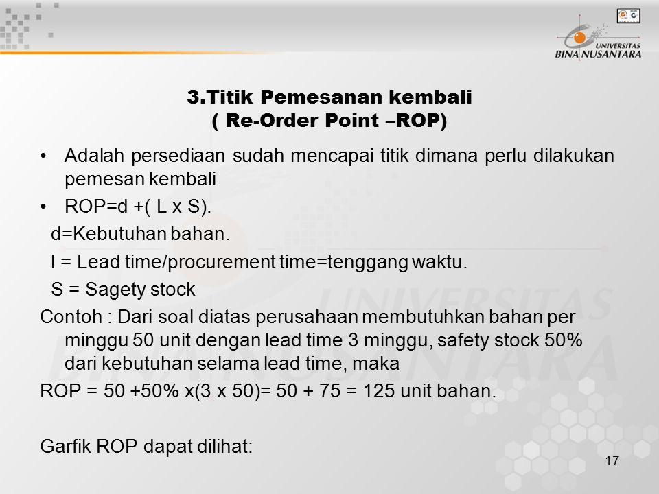 17 3.Titik Pemesanan kembali ( Re-Order Point –ROP) Adalah persediaan sudah mencapai titik dimana perlu dilakukan pemesan kembali ROP=d +( L x S). d=K