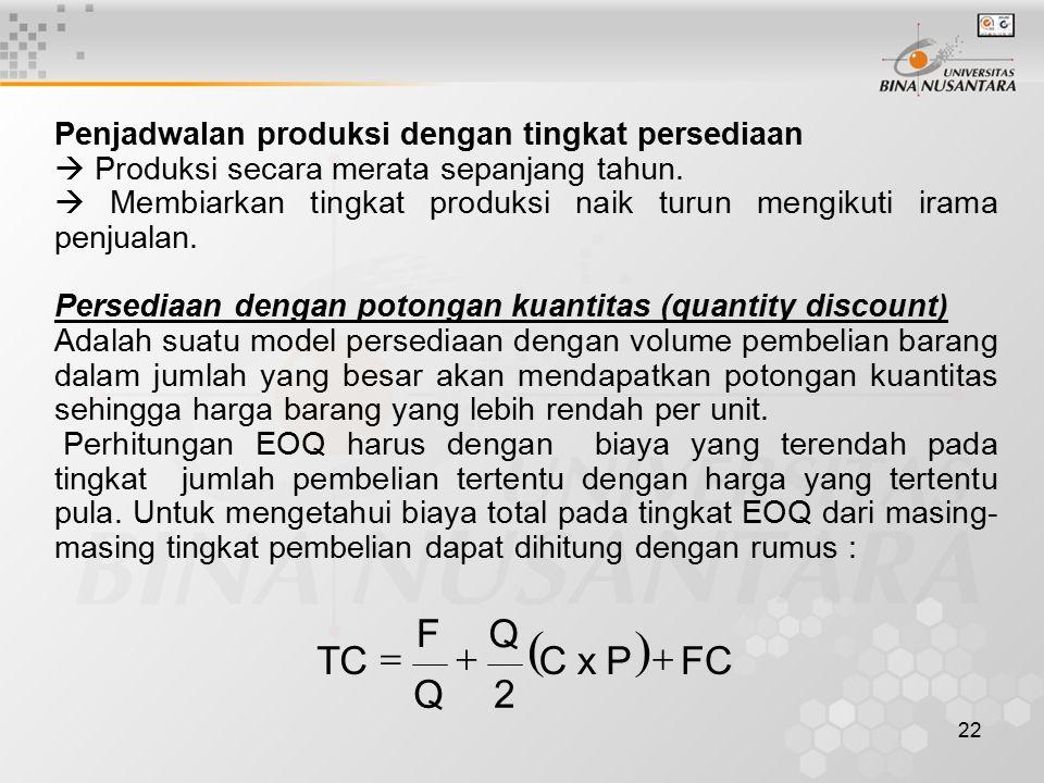 22 Penjadwalan produksi dengan tingkat persediaan  Produksi secara merata sepanjang tahun.