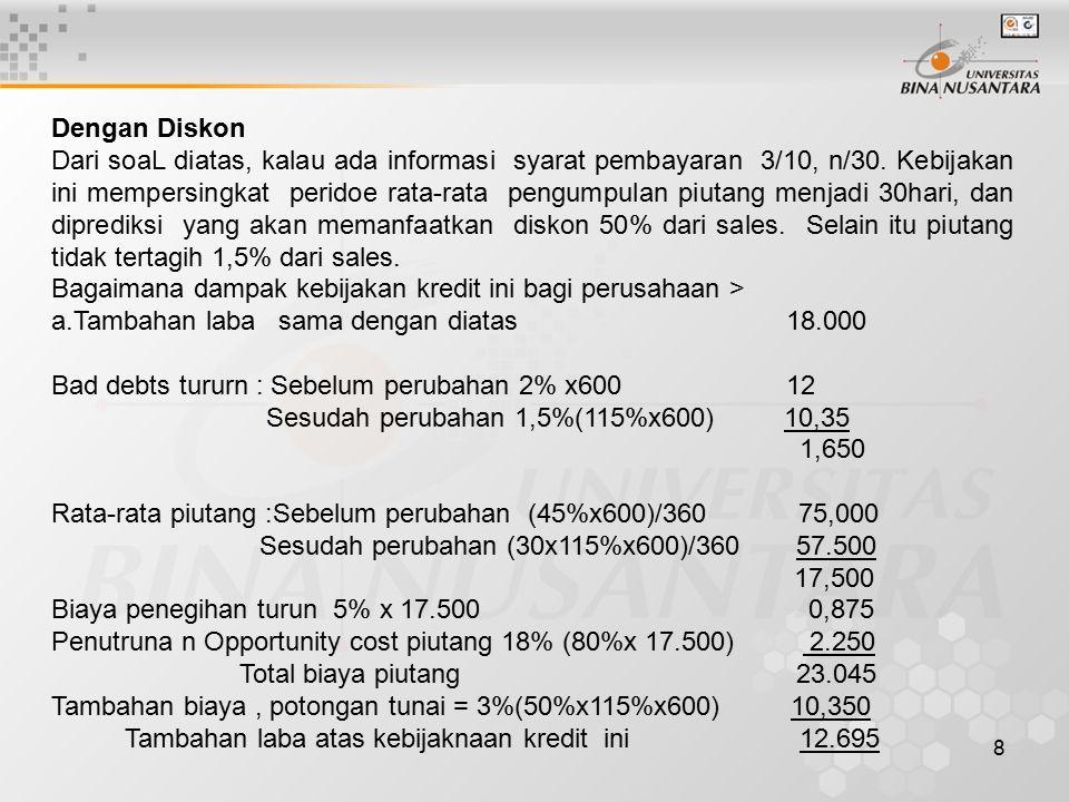 8 Dengan Diskon Dari soaL diatas, kalau ada informasi syarat pembayaran 3/10, n/30. Kebijakan ini mempersingkat peridoe rata-rata pengumpulan piutang