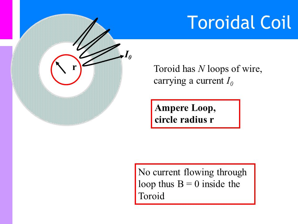 Toroidal Coil