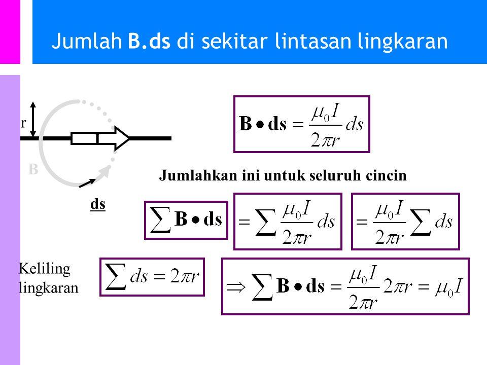 Medan magnetik dari kawat lurus panjang I B r ds gunakan Hk Biot-Savart Ambil vektor pendek, ds Perkalian skalar antara B & vektor pendek ds adalah: