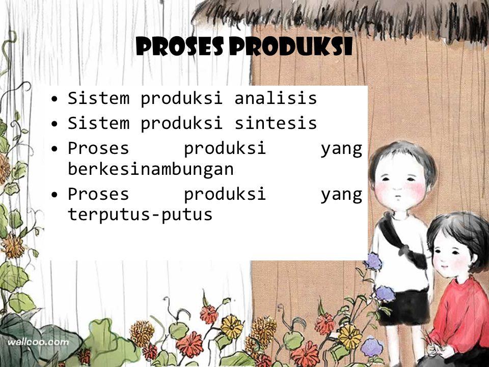 Proses Produksi Sistem produksi analisis Sistem produksi sintesis Proses produksi yang berkesinambungan Proses produksi yang terputus-putus
