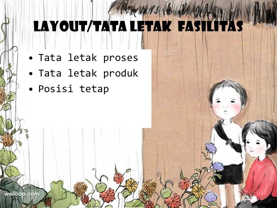 Layout/tata letak fasilitas Tata letak proses Tata letak produk Posisi tetap