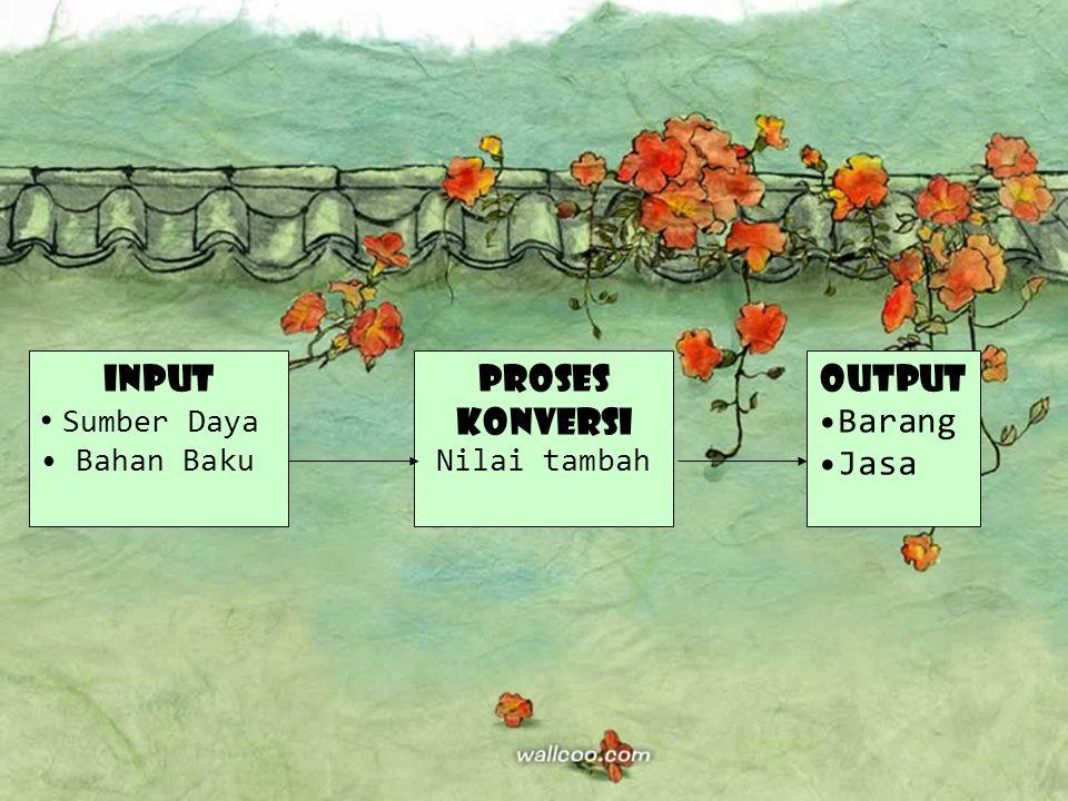 INPUT Sumber Daya Bahan Baku PROSES KONVERSI Nilai tambah OUTPUT Barang Jasa