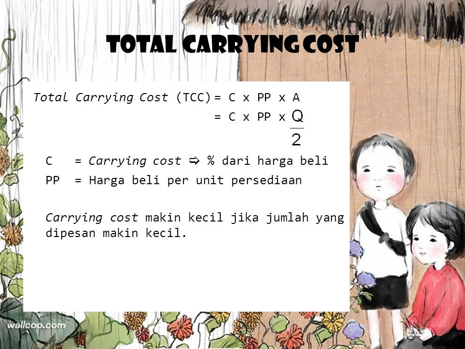 Total Carrying Cost Total Carrying Cost (TCC)= C x PP x A = C x PP x C= Carrying cost  % dari harga beli PP= Harga beli per unit persediaan Carrying