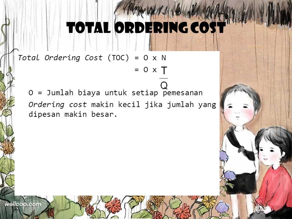 Total Ordering Cost Total Ordering Cost (TOC)= O x N = O x O = Jumlah biaya untuk setiap pemesanan Ordering cost makin kecil jika jumlah yang dipesan