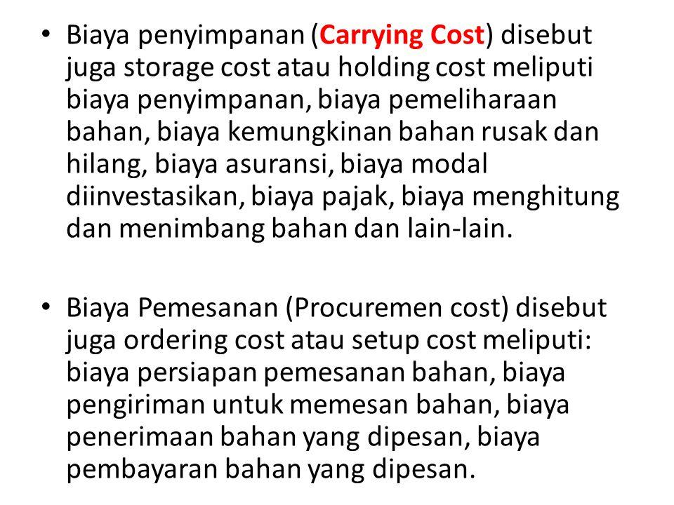 Biaya penyimpanan (Carrying Cost) disebut juga storage cost atau holding cost meliputi biaya penyimpanan, biaya pemeliharaan bahan, biaya kemungkinan bahan rusak dan hilang, biaya asuransi, biaya modal diinvestasikan, biaya pajak, biaya menghitung dan menimbang bahan dan lain-lain.