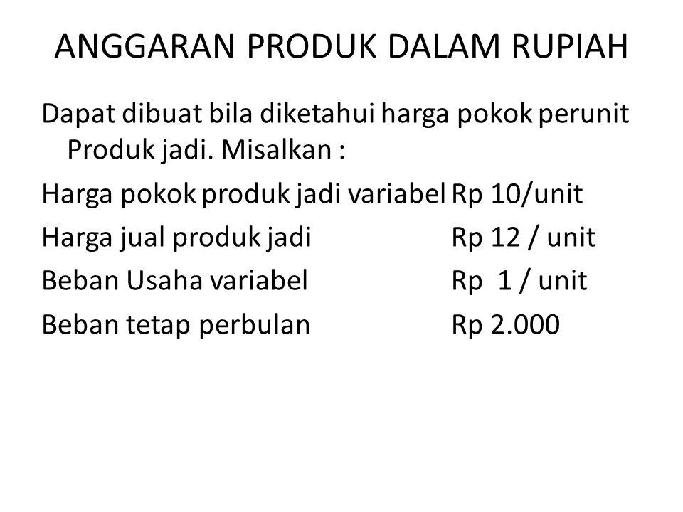 ANGGARAN PRODUK DALAM RUPIAH Dapat dibuat bila diketahui harga pokok perunit Produk jadi.