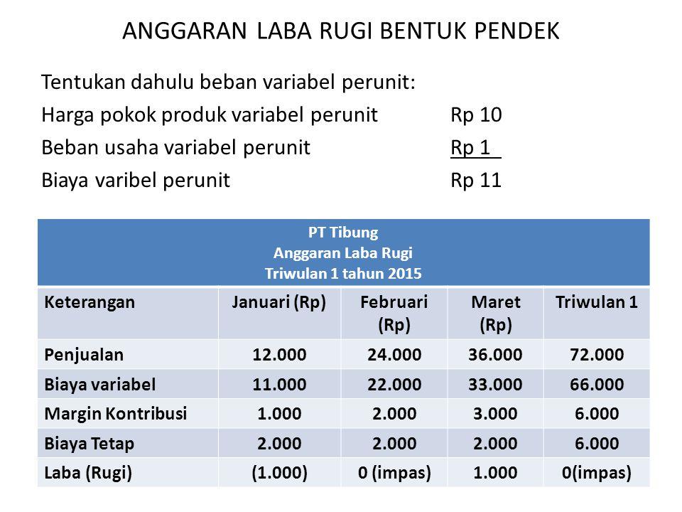 ANGGARAN LABA RUGI BENTUK PENDEK Tentukan dahulu beban variabel perunit: Harga pokok produk variabel perunitRp 10 Beban usaha variabel perunitRp 1.
