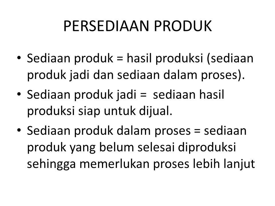 PERSEDIAAN PRODUK Sediaan produk = hasil produksi (sediaan produk jadi dan sediaan dalam proses).