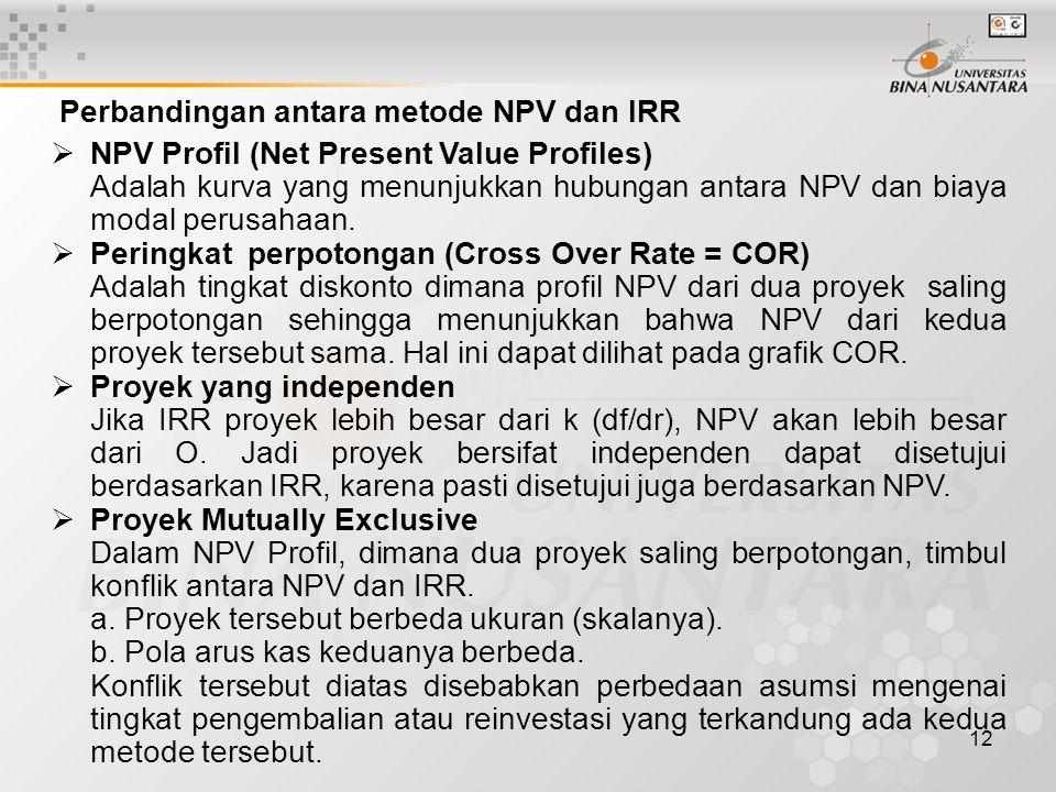 12  NPV Profil (Net Present Value Profiles) Adalah kurva yang menunjukkan hubungan antara NPV dan biaya modal perusahaan.  Peringkat perpotongan (Cr